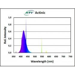 T5 ATI Actinic