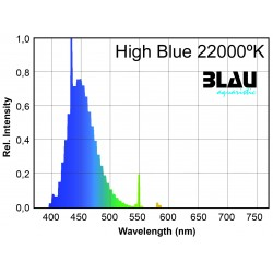 T5 Platinum High Blue 22.000K
